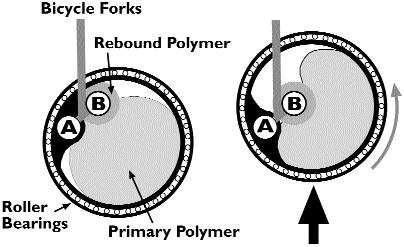 pantour-suspension-hub-2