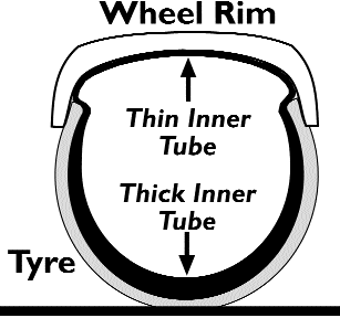 puncture-resistant-inner-tube