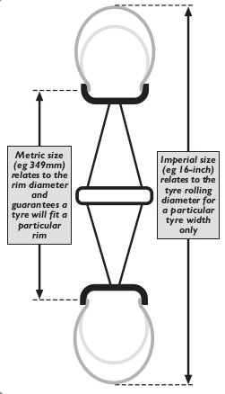 Bicycle Tyre Size
