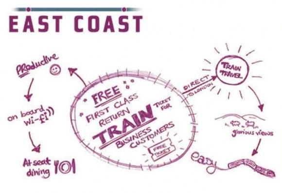 East Coast Trains Doodle