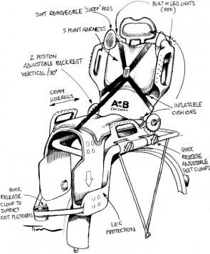 A to B child seat design